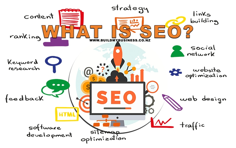 What Is SEO Services For?